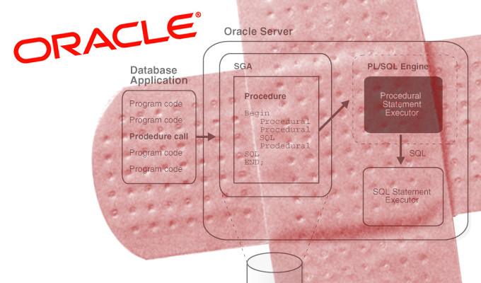https://trtpost-wpengine.netdna-ssl.com/files/2013/01/oracle_patch1-680x400.jpg