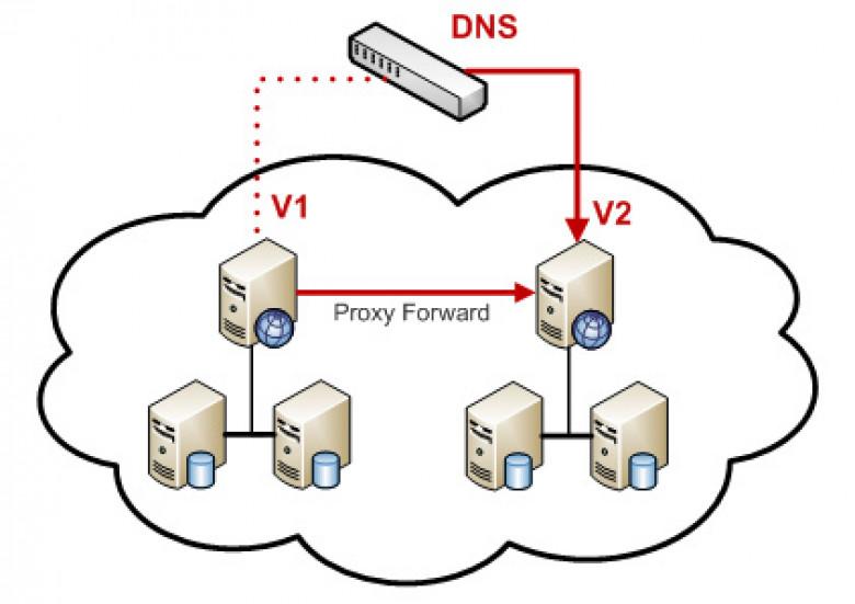 Spamhaus attacks expose huge open DNS server dangers