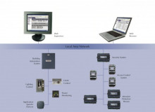 http://www.wired.com/images_blogs/threatlevel/2012/12/Tridium-ICS-Setup-660x479.jpg