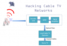 http://3.bp.blogspot.com/-0lC1eL0sdkM/U4GzvOWYPpI/AAAAAAAAbzk/dqF5D6dRjxc/s728/hacking-cable-TV-network.png