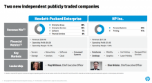 http://cdn.arstechnica.net/wp-content/uploads/2014/10/hp-two-companies-640x349.png