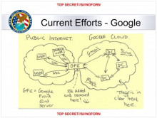 http://regmedia.co.uk/2013/10/31/nsa_google_snoop.jpg