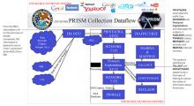 http://cdn-static.zdnet.com/i/r/story/70/00/017487/screen-shot-2013-06-29-at-23-38-43-620x339.png?hash=AQtlAGDlLm&upscale=1